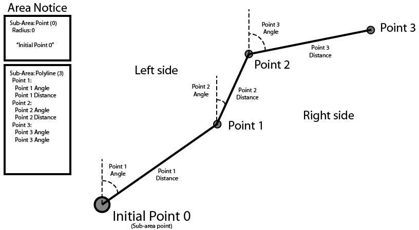 graph_desc